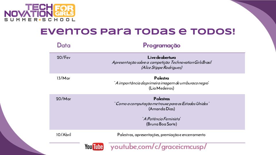 TechSchool: escola de verão da USP promove eventos online para atrair garotas ao mundo da tecnologia